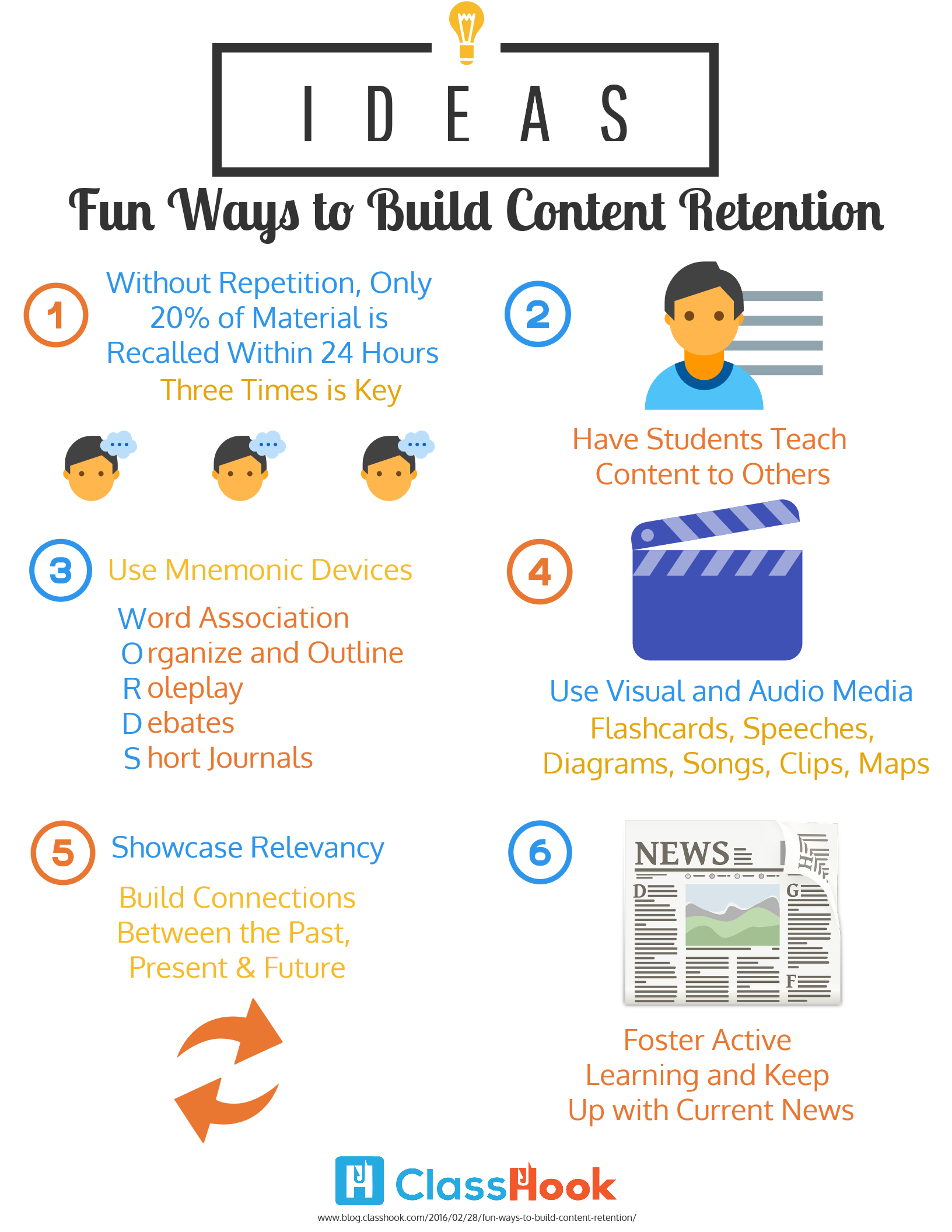 ClassHook Content Retention Infographic